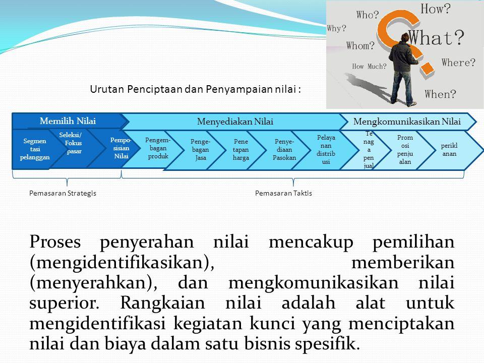 Memilih Nilai Seleksi/ Fokus pasar Pempo- sisian Nilai Pengem- bagan produk Penge- bagan Jasa Pene tapan harga Menyediakan Nilai Penye- diaan Pasokan