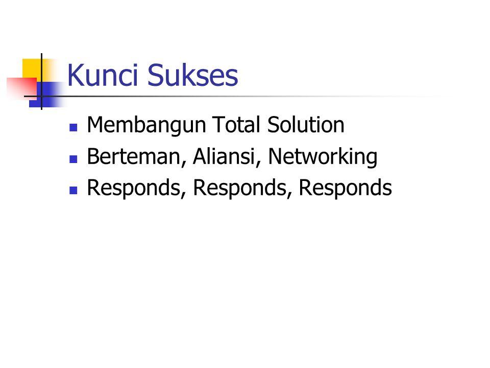 Kunci Sukses Membangun Total Solution Berteman, Aliansi, Networking Responds, Responds, Responds