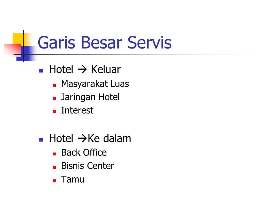 Garis Besar Servis Hotel  Keluar Masyarakat Luas Jaringan Hotel Interest Hotel  Ke dalam Back Office Bisnis Center Tamu