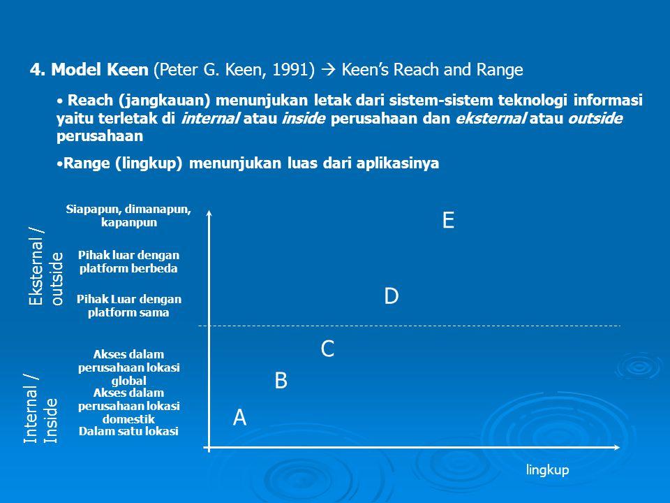 4. Model Keen (Peter G. Keen, 1991)  Keen's Reach and Range Reach (jangkauan) menunjukan letak dari sistem-sistem teknologi informasi yaitu terletak