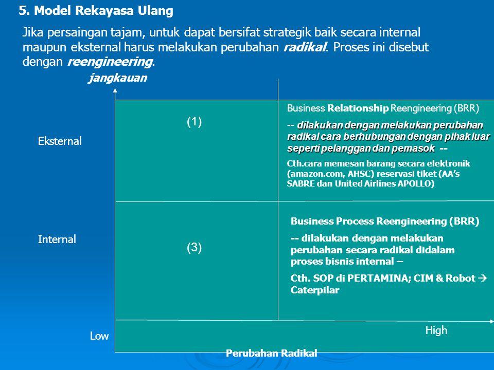 Eksternal (1) (3) Business Relationship Reengineering (BRR) dilakukan dengan melakukan perubahan radikal cara berhubungan dengan pihak luar seperti pe