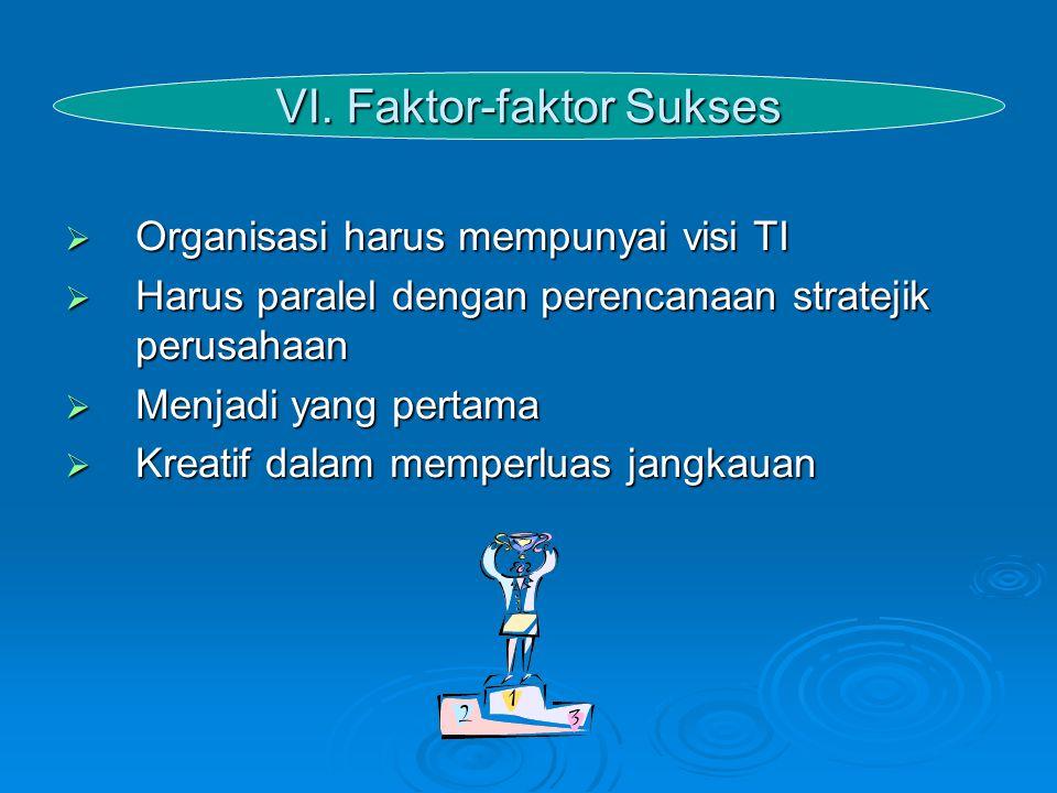VI. Faktor-faktor Sukses  Organisasi harus mempunyai visi TI  Harus paralel dengan perencanaan stratejik perusahaan  Menjadi yang pertama  Kreatif
