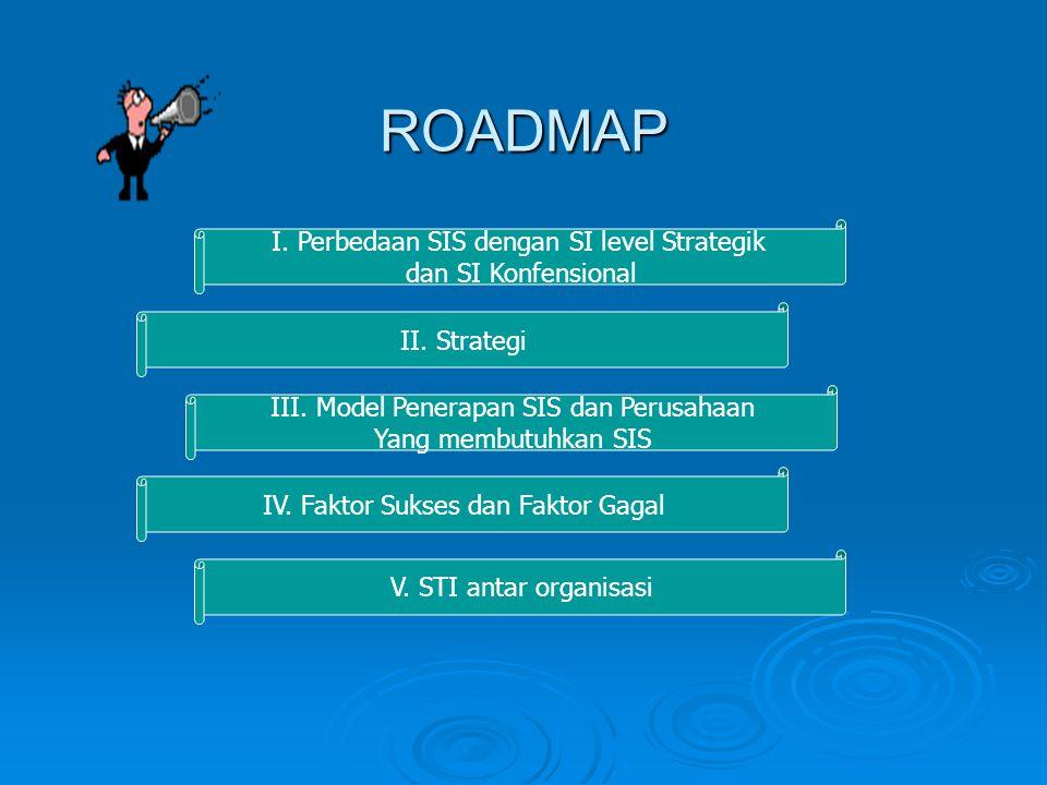 ROADMAP I. Perbedaan SIS dengan SI level Strategik dan SI Konfensional II. Strategi III. Model Penerapan SIS dan Perusahaan Yang membutuhkan SIS IV. F