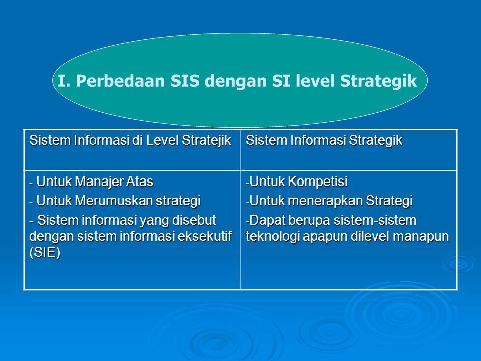 I. Perbedaan SIS dengan SI level Strategik Sistem Informasi di Level Stratejik Sistem Informasi Strategik - Untuk Manajer Atas - Untuk Merumuskan stra