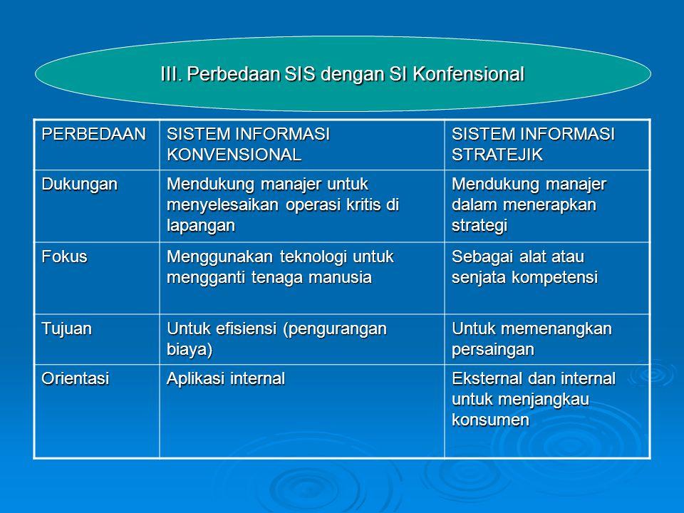 III. Perbedaan SIS dengan SI Konfensional PERBEDAAN SISTEM INFORMASI KONVENSIONAL SISTEM INFORMASI STRATEJIK Dukungan Mendukung manajer untuk menyeles