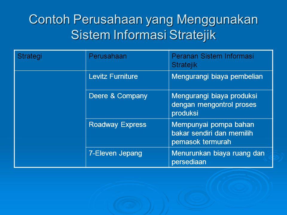 Contoh Perusahaan yang Menggunakan Sistem Informasi Stratejik StrategiPerusahaanPeranan Sistem Informasi Stratejik Levitz FurnitureMengurangi biaya pe