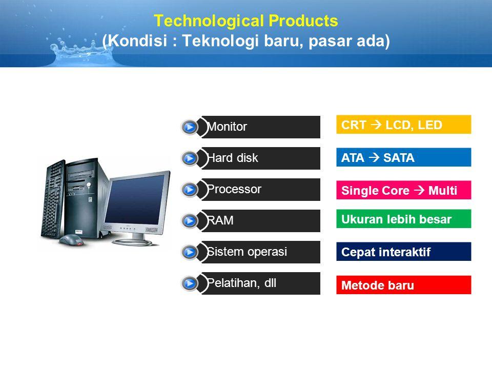 Technological Products (Kondisi : Teknologi baru, pasar ada) Monitor Hard disk Processor RAM Sistem operasi Pelatihan, dll CRT  LCD, LED ATA  SATA Single Core  Multi Ukuran lebih besar Cepat interaktif Metode baru