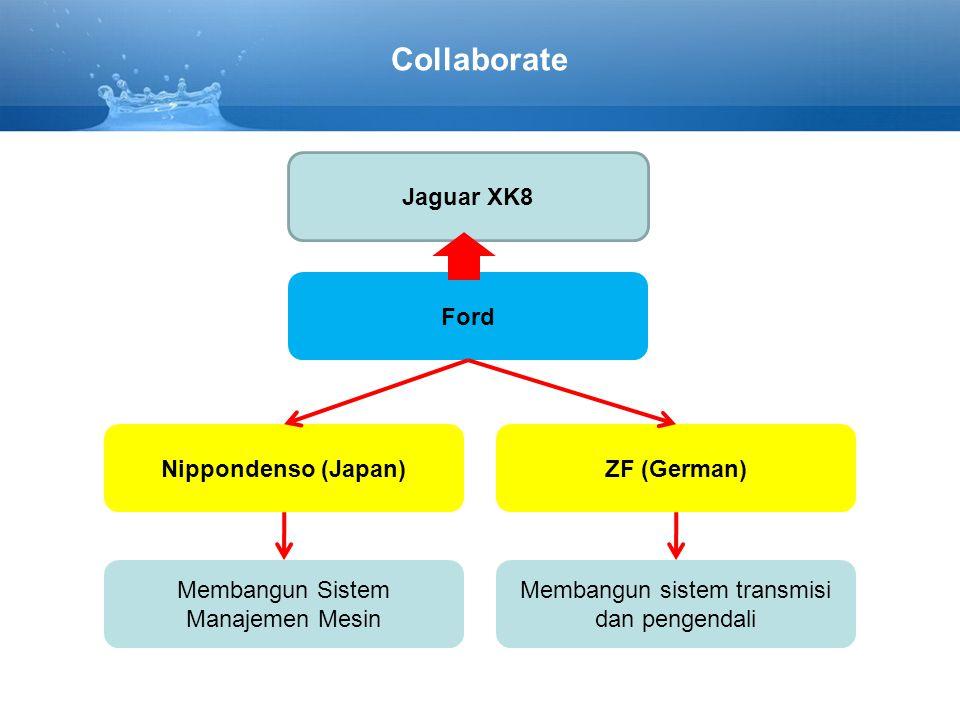 Collaborate Jaguar XK8 Ford Nippondenso (Japan)ZF (German) Membangun Sistem Manajemen Mesin Membangun sistem transmisi dan pengendali