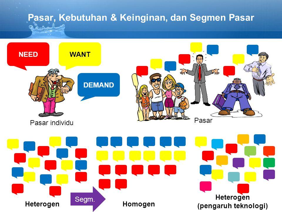 NEEDWANT DEMAND Pasar individu Pasar HeterogenHomogen Heterogen (pengaruh teknologi) Segm.
