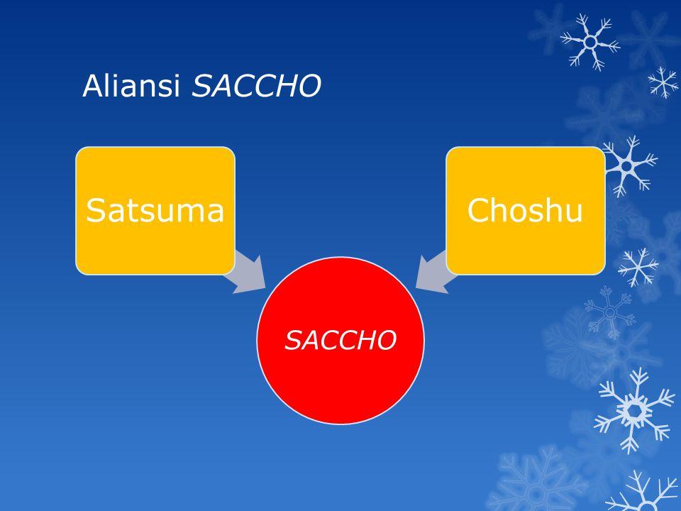 Aliansi SACCHO SACCHO SatsumaChoshu