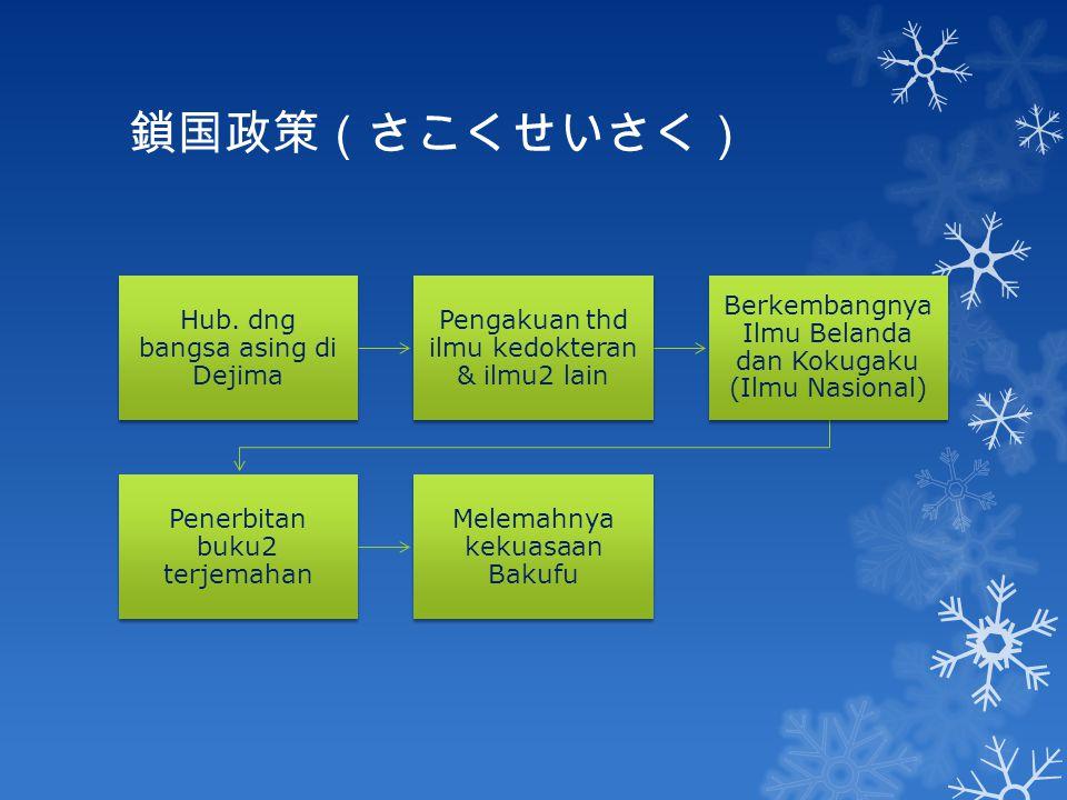 Aliansi SACCHO 坂本竜馬 (さかもとりょうま) Perintis Aliansi Saccho yang menjadi titik awal dari Restorasi Meiji