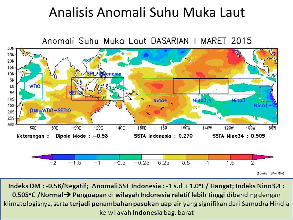 Analisis Anomali Suhu Muka Laut Indeks DM : -0.58/Negatif; Anomali SST Indonesia : -1 s.d + 1.0 o C/ Hangat; Indeks Nino3.4 : 0.505 o C /Normal  Penguapan di wilayah Indonesia relatif lebih tinggi dibanding dengan klimatologisnya, serta terjadi penambahan pasokan uap air yang signifikan dari Samudra Hindia ke wilayah Indonesia bag.
