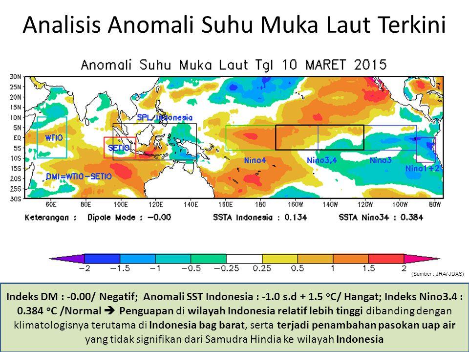 Analisis Anomali Suhu Muka Laut Terkini Indeks DM : -0.00/ Negatif; Anomali SST Indonesia : -1.0 s.d + 1.5 o C/ Hangat; Indeks Nino3.4 : 0.384 o C /Normal  Penguapan di wilayah Indonesia relatif lebih tinggi dibanding dengan klimatologisnya terutama di Indonesia bag barat, serta terjadi penambahan pasokan uap air yang tidak signifikan dari Samudra Hindia ke wilayah Indonesia (Sumber : JRA/ JDAS)
