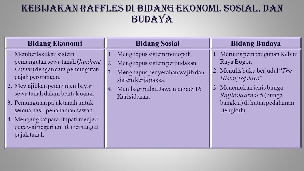 Bidang EkonomiBidang SosialBidang Budaya 1.Memberlakukan sistem pemungutan sewa tanah (landrent system) dengan cara pemungutan pajak perorangan. 2.Mew
