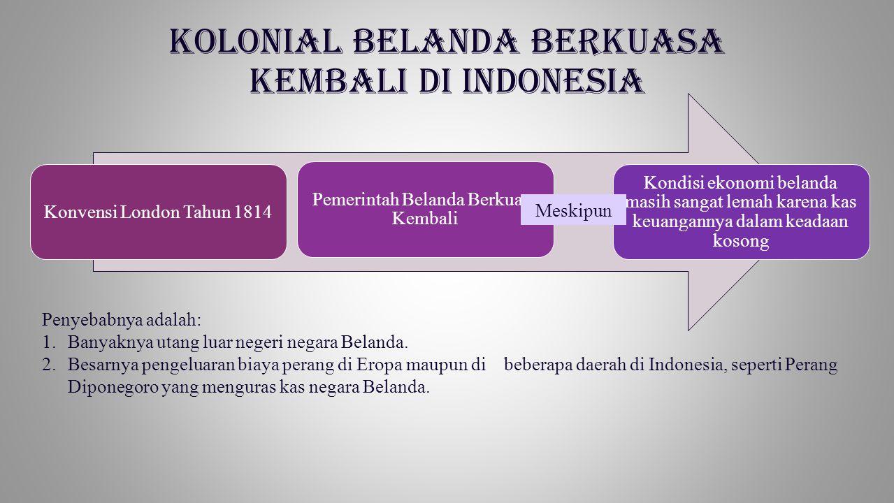 KOLONIAL BELANDA BERKUASA KEMBALI DI INDONESIA Konvensi London Tahun 1814 Pemerintah Belanda Berkuasa Kembali Kondisi ekonomi belanda masih sangat lem
