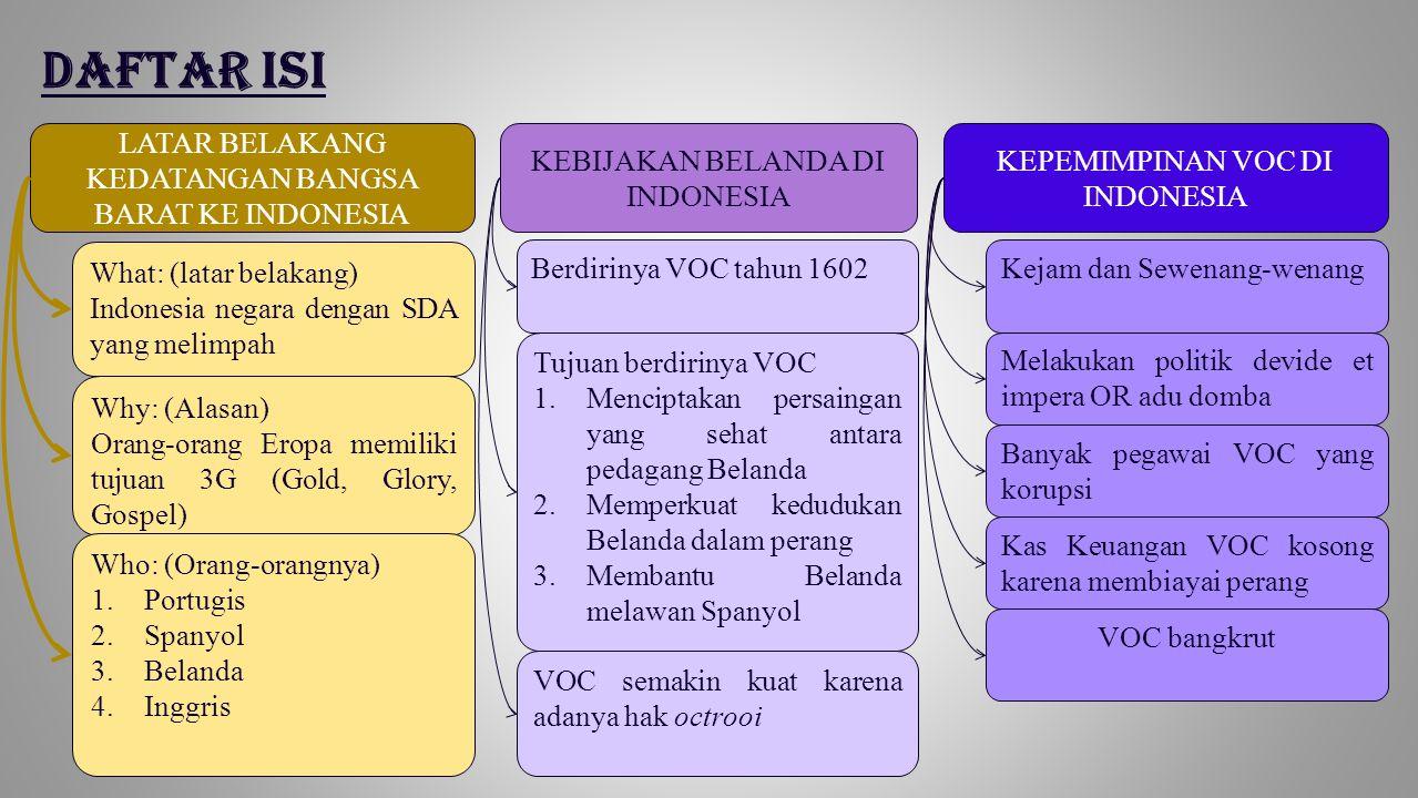 KEPEMIMPINAN VOC DI INDONESIA KEBIJAKAN BELANDA DI INDONESIA LATAR BELAKANG KEDATANGAN BANGSA BARAT KE INDONESIA DAFTAR ISI What: (latar belakang) Ind