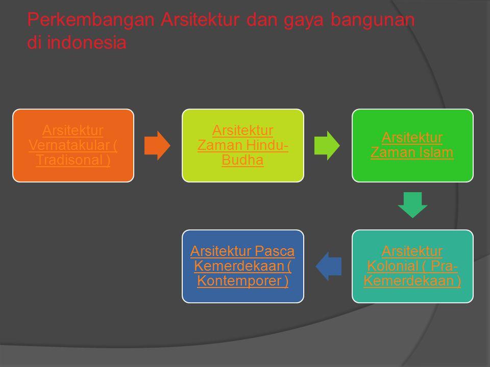 Perkembangan Arsitektur dan gaya bangunan di indonesia Arsitektur Vernatakular ( Tradisonal ) Arsitektur Zaman Hindu- Budha Arsitektur Zaman Islam Ars