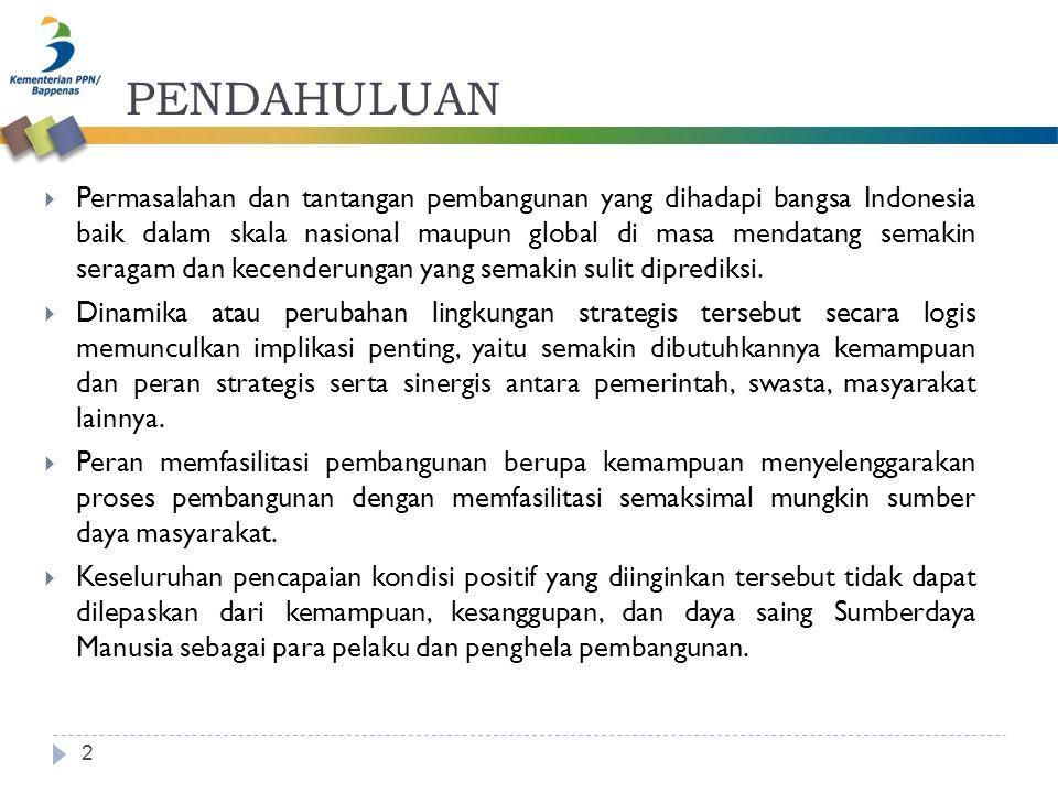 PENDAHULUAN 2  Permasalahan dan tantangan pembangunan yang dihadapi bangsa Indonesia baik dalam skala nasional maupun global di masa mendatang semakin seragam dan kecenderungan yang semakin sulit diprediksi.