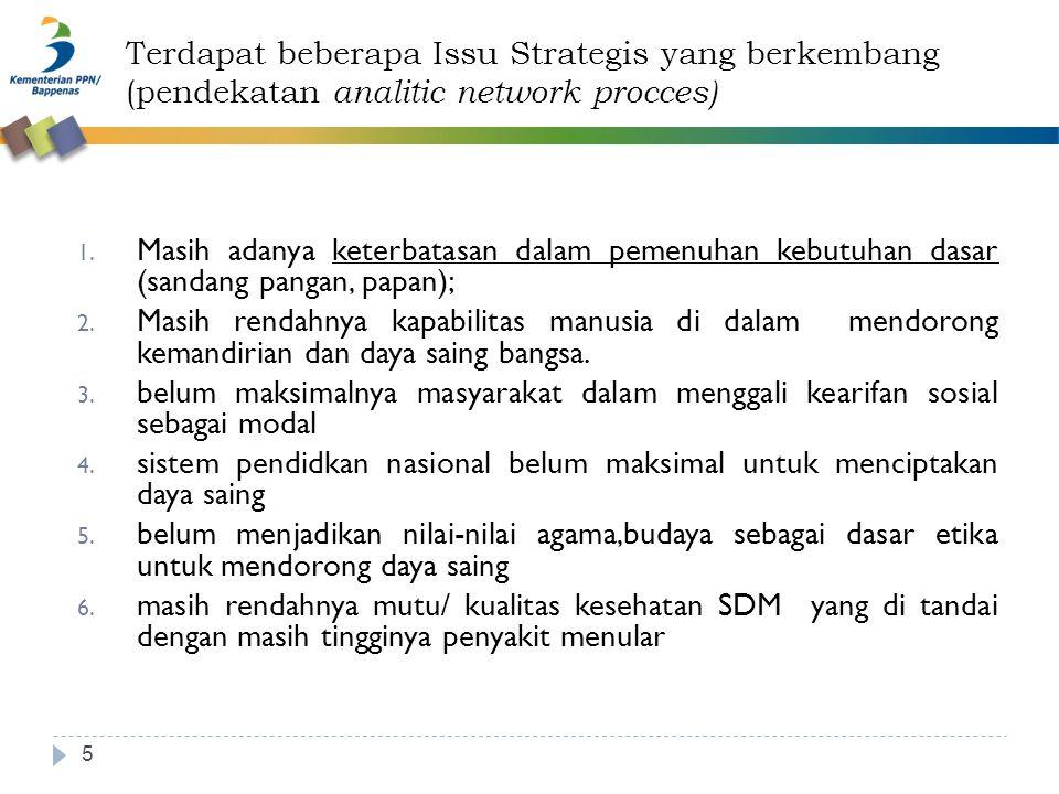 Terdapat beberapa Issu Strategis yang berkembang (pendekatan analitic network procces) 5 1. Masih adanya keterbatasan dalam pemenuhan kebutuhan dasar