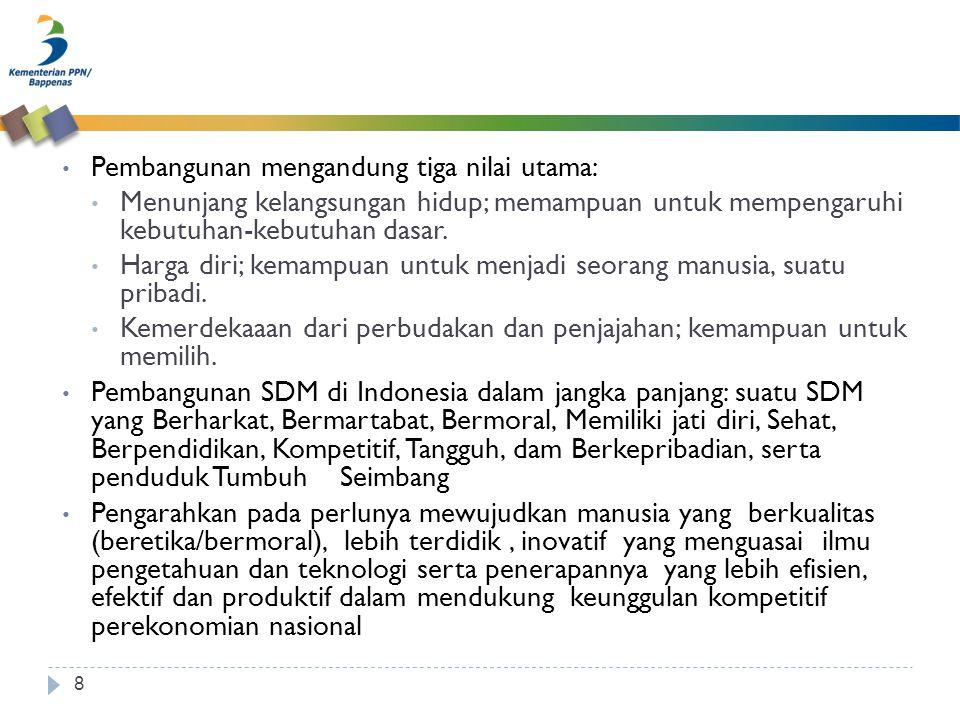 KONSEPSI PEMBANGUNAN SDM INDONESIA 9  Kehidupan manusia bermartabat  Sehat dan umur panjang (long & healthy life)  Hidup layak (decent standard of living)  Terdidik (educated)  Kebebasan politik (political freedom) hak asasi  Pemenuhan hak (human right)  Terhormat (self respect)