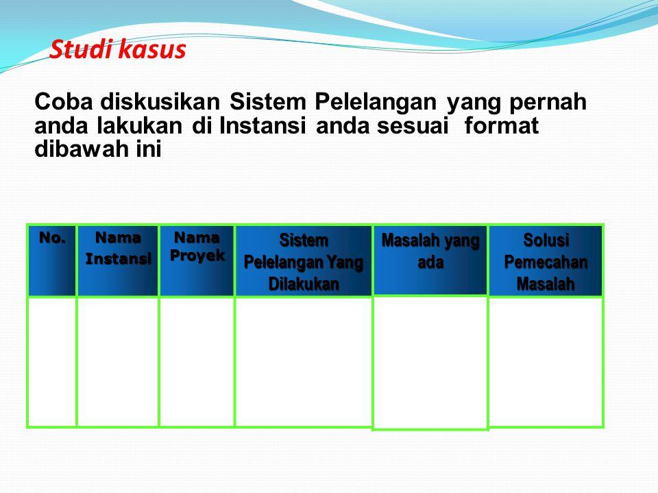  Pilihan penyelesaian sengketa harus tegas tercantum dalam kontrak. Bila pilih Arbitrase  Pengadilan tidak boleh ikut campur (UU. No.30/99 Pasal. 3)