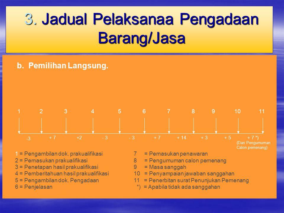 3. Jadual Pelaksanaa Pengadaan Barang/Jasa 1 -3 29611710 +2 34 + 7 85 1 = Pengambilan dok. prakualifikasi 2 = Pemasukan prakualifikasi 3 = Penetapan h