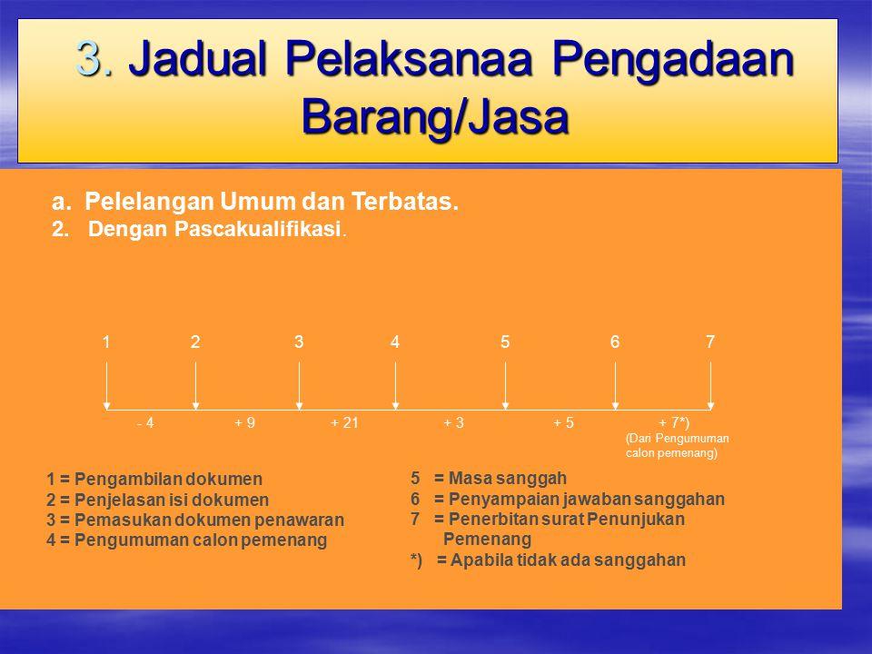 3. Jadual Pelaksanaa Pengadaan Barang/Jasa 1 - 4 26 7 + 21 34 + 9 5 1 = Pengambilan dokumen 2 = Penjelasan isi dokumen 3 = Pemasukan dokumen penawaran