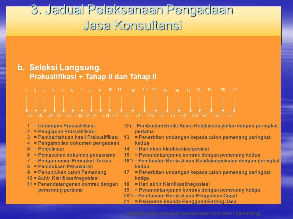 3. Jadual Pelaksanaan Pengadaan Jasa Konsultansi 1 1 = Undangan Prakualifikasi 2 = Pengajuan Prakualifikasi 3 = Pemberitahuan hasil Prakualifikasi 4 =