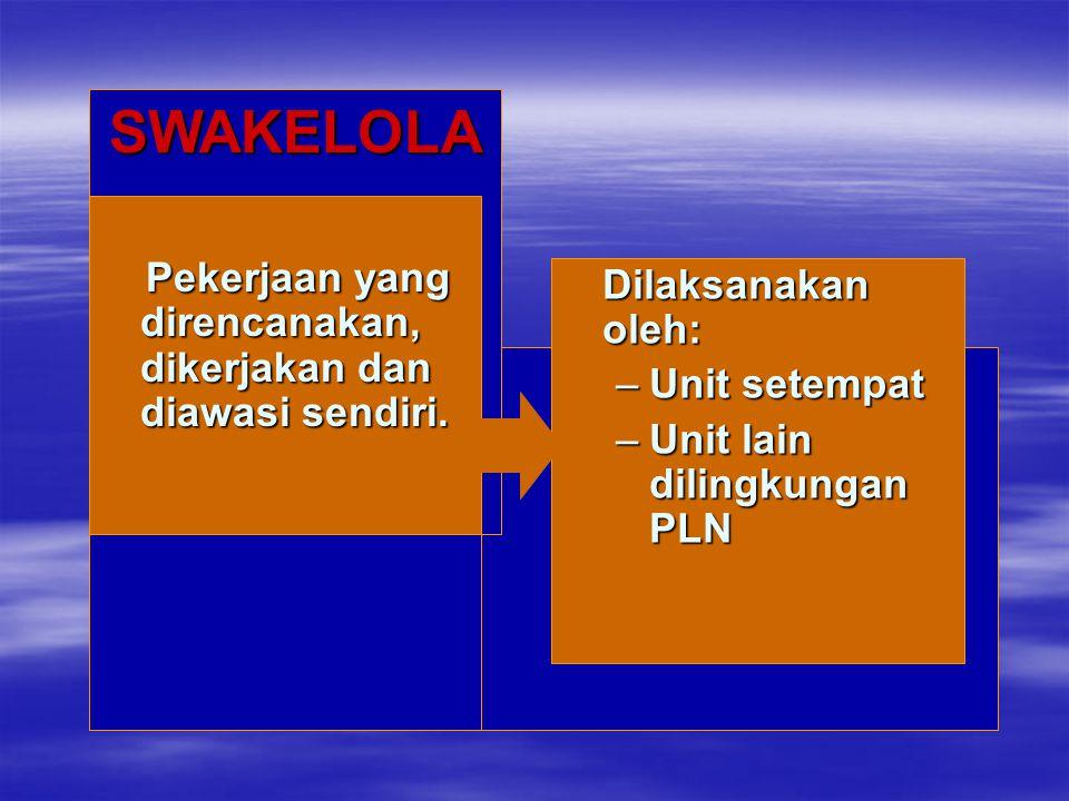 SWAKELOLA Dilaksanakan oleh: –Unit setempat –Unit lain dilingkungan PLN Pekerjaan yang direncanakan, dikerjakan dan diawasi sendiri. Pekerjaan yang di