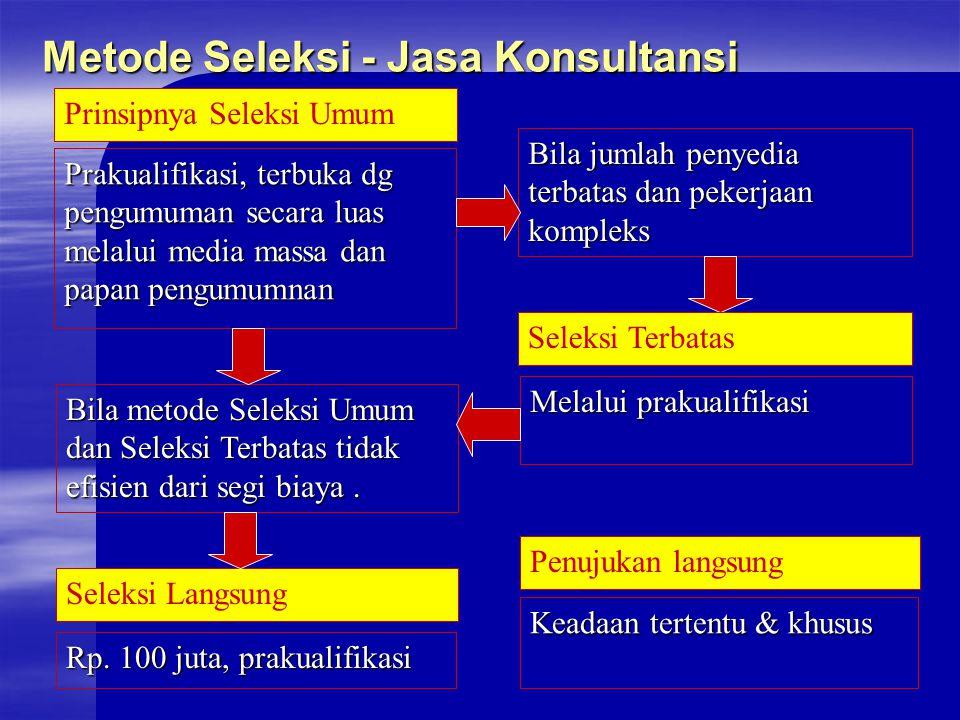 Metode Seleksi - Jasa Konsultansi Prinsipnya Seleksi Umum Prakualifikasi, terbuka dg pengumuman secara luas melalui media massa dan papan pengumumnan