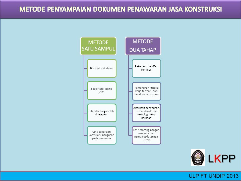 ULP FT UNDIP 2013 METODE SATU SAMPUL Bersifat sederhana Spesifikasi teknis jelas Standar harga telah ditetapkan Cth : pekerjaan konstruksi bangunan pa