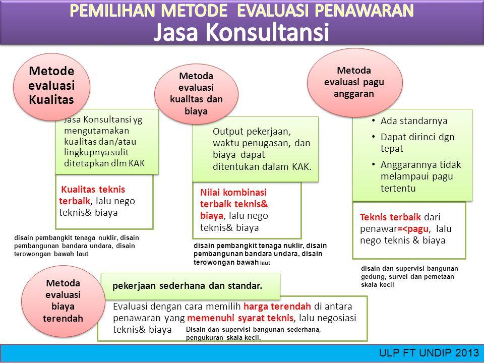 Kualitas teknis terbaik, lalu nego teknis& biaya Jasa Konsultansi yg mengutamakan kualitas dan/atau lingkupnya sulit ditetapkan dlm KAK Metode evaluas