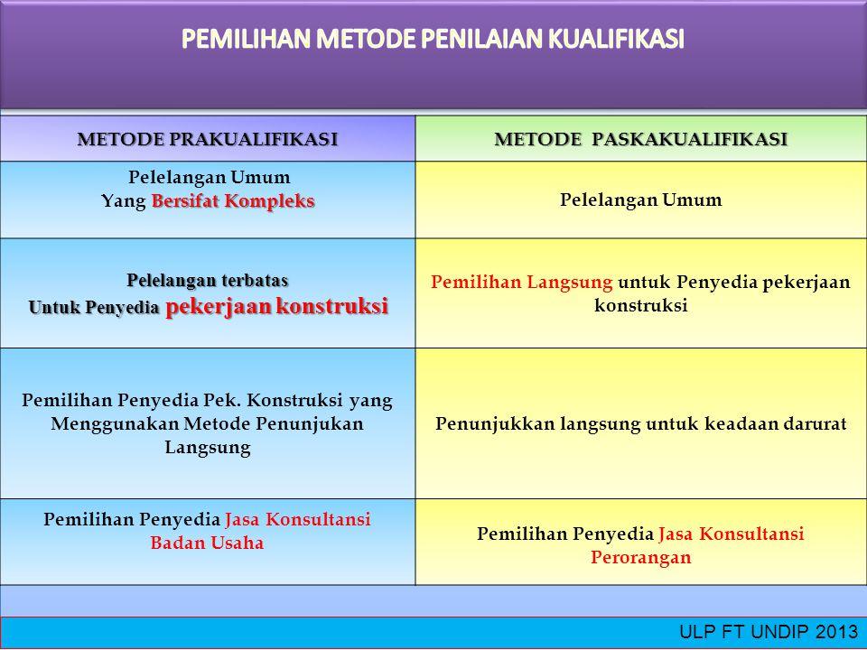 METODE PRAKUALIFIKASI METODE PASKAKUALIFIKASI Pelelangan Umum Bersifat Kompleks Yang Bersifat KompleksPelelangan Umum Pelelangan terbatas Untuk Penyed