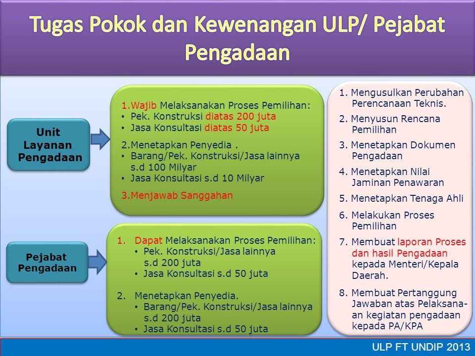 ULP FT UNDIP 2013 Unit Layanan Pengadaan Unit Layanan Pengadaan Pejabat Pengadaan Pejabat Pengadaan 1.Wajib Melaksanakan Proses Pemilihan: Pek. Konstr