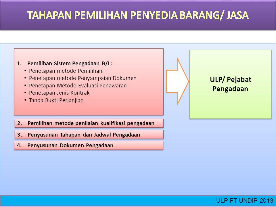 1.Pemilihan Sistem Pengadaan B/J : Penetapan metode Pemilihan Penetapan metode Penyampaian Dokumen Penetapan Metode Evaluasi Penawaran Penetapan Jenis