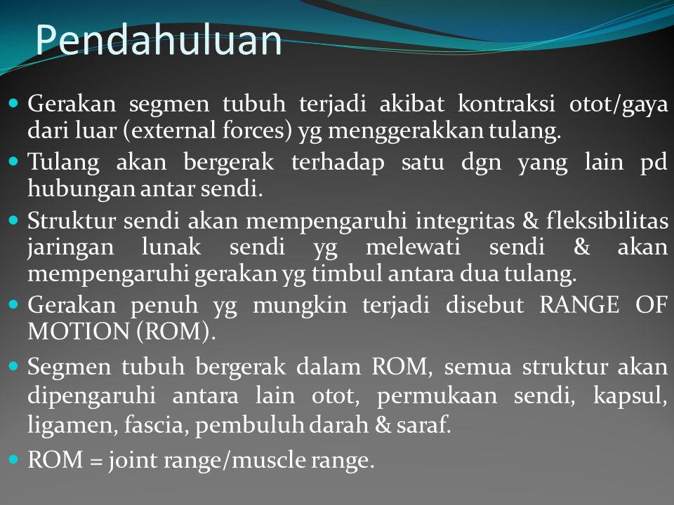Gambaran joint range, istilah seperti fleksi, ekstensi, abduksi, adduksi dan rotasi digunakan.
