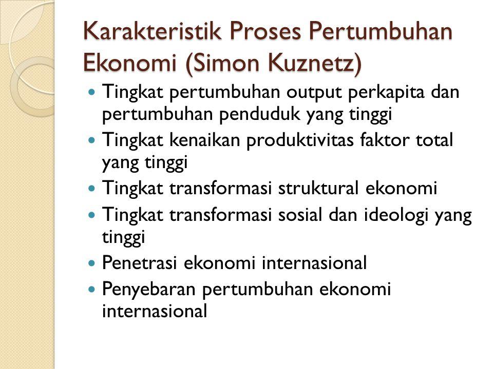 Karakteristik Proses Pertumbuhan Ekonomi (Simon Kuznetz) Tingkat pertumbuhan output perkapita dan pertumbuhan penduduk yang tinggi Tingkat kenaikan pr
