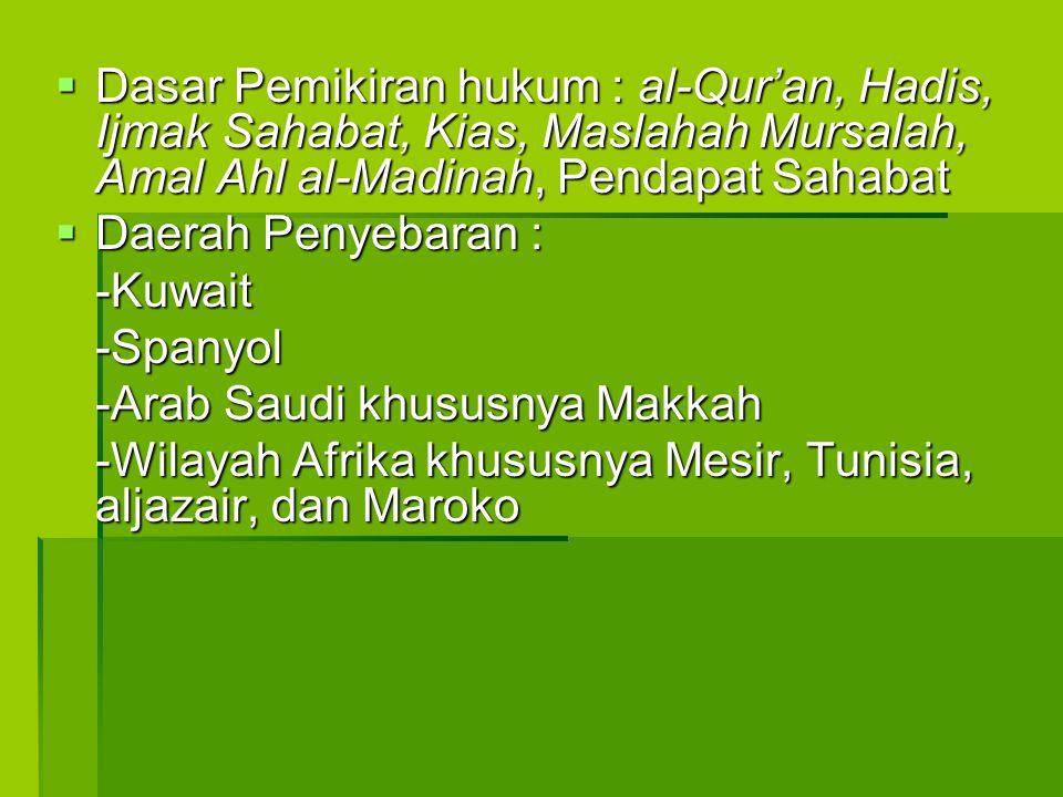  Dasar Pemikiran hukum : al-Qur'an, Hadis, Ijmak Sahabat, Kias, Maslahah Mursalah, Amal Ahl al-Madinah, Pendapat Sahabat  Daerah Penyebaran : -Kuwai