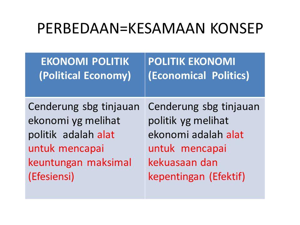 PERBEDAAN=KESAMAAN KONSEP EKONOMI POLITIK (Political Economy) POLITIK EKONOMI (Economical Politics) Cenderung sbg tinjauan ekonomi yg melihat politik