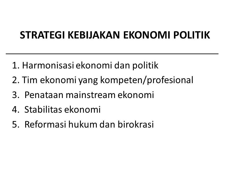 STRATEGI KEBIJAKAN EKONOMI POLITIK 1. Harmonisasi ekonomi dan politik 2. Tim ekonomi yang kompeten/profesional 3. Penataan mainstream ekonomi 4. Stabi