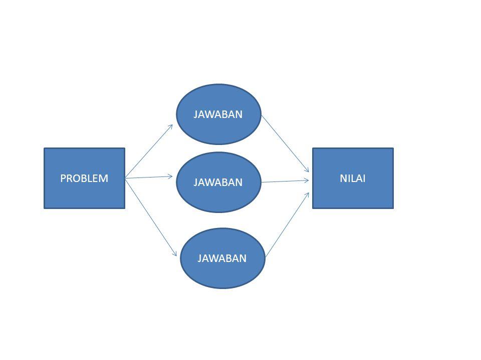 PROBLEM JAWABAN NILAI