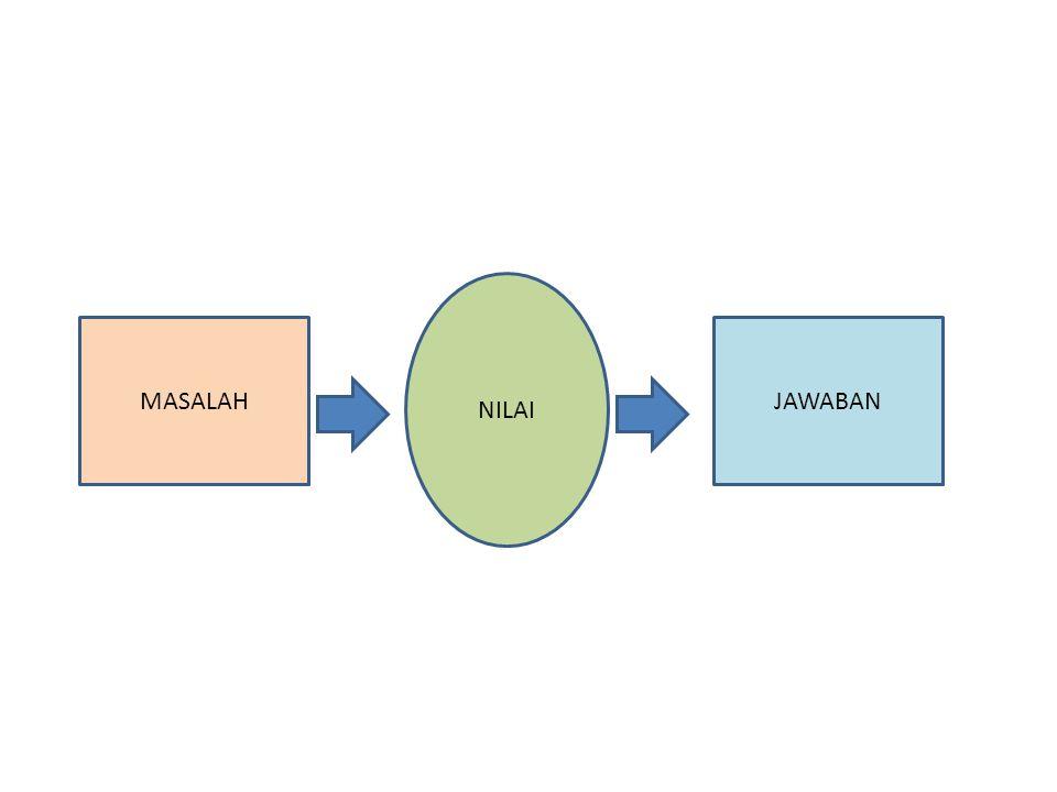 MASALAHJAWABAN NILAI