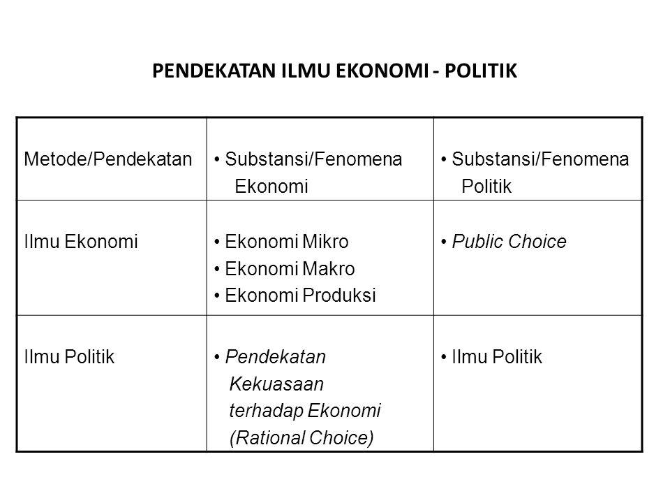 Metode/Pendekatan Substansi/Fenomena Ekonomi Substansi/Fenomena Politik Ilmu Ekonomi Ekonomi Mikro Ekonomi Makro Ekonomi Produksi Public Choice Ilmu P