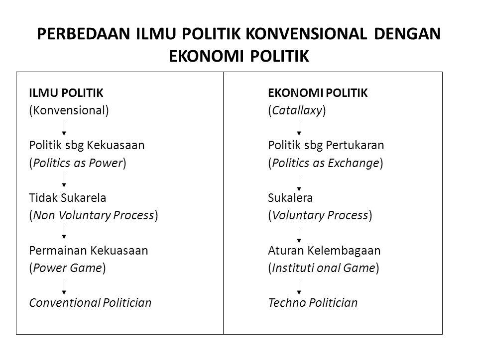 PERBEDAAN ILMU POLITIK KONVENSIONAL DENGAN EKONOMI POLITIK ILMU POLITIK EKONOMI POLITIK (Konvensional) (Catallaxy) Politik sbg Kekuasaan Politik sbg P