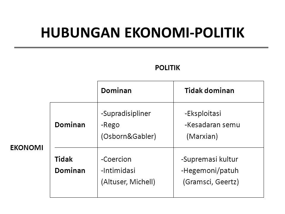 HUBUNGAN EKONOMI-POLITIK POLITIK Dominan Tidak dominan -Supradisipliner -Eksploitasi Dominan -Rego -Kesadaran semu (Osborn&Gabler) (Marxian) EKONOMI T