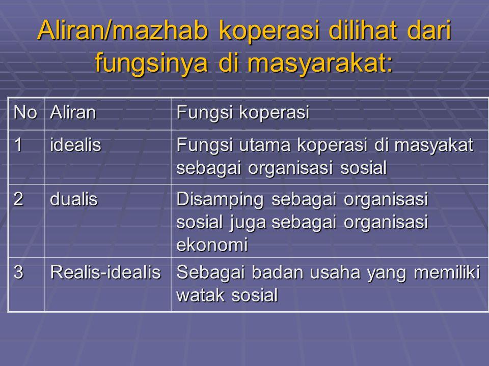 Aliran/mazhab koperasi dilihat dari fungsinya di masyarakat: NoAliran Fungsi koperasi 1idealis Fungsi utama koperasi di masyakat sebagai organisasi so