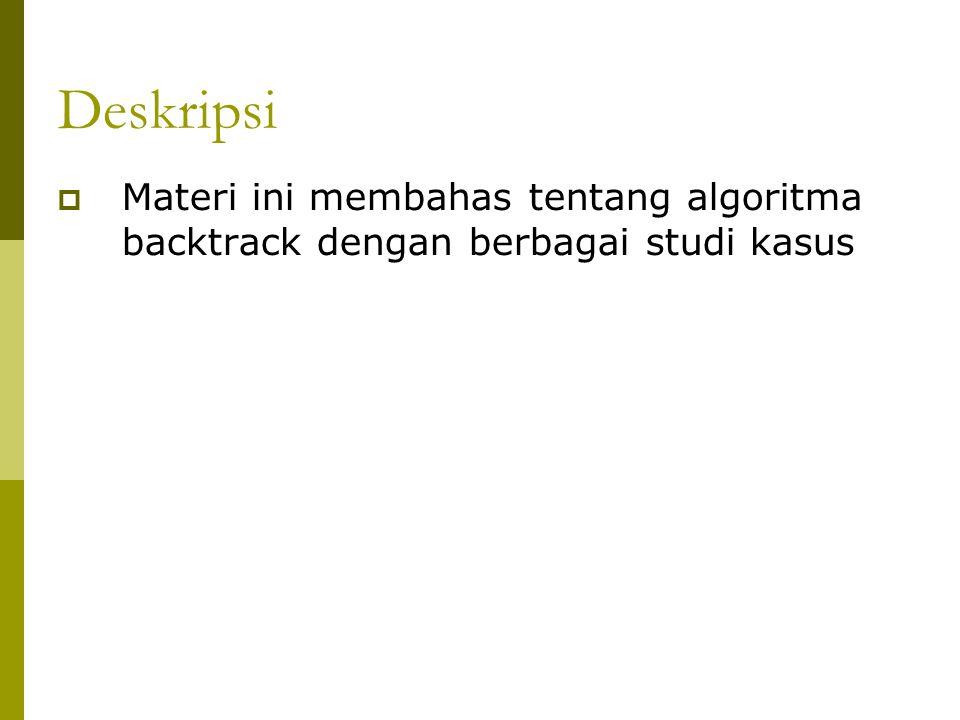 Tujuan Instruksional Khusus (TIK)   Menjelaskan algoritma backtrack dengan studi kasus knapsack 0/1, persoalan n- ratu dan labirin  Menghitung Kompleksitas waktu