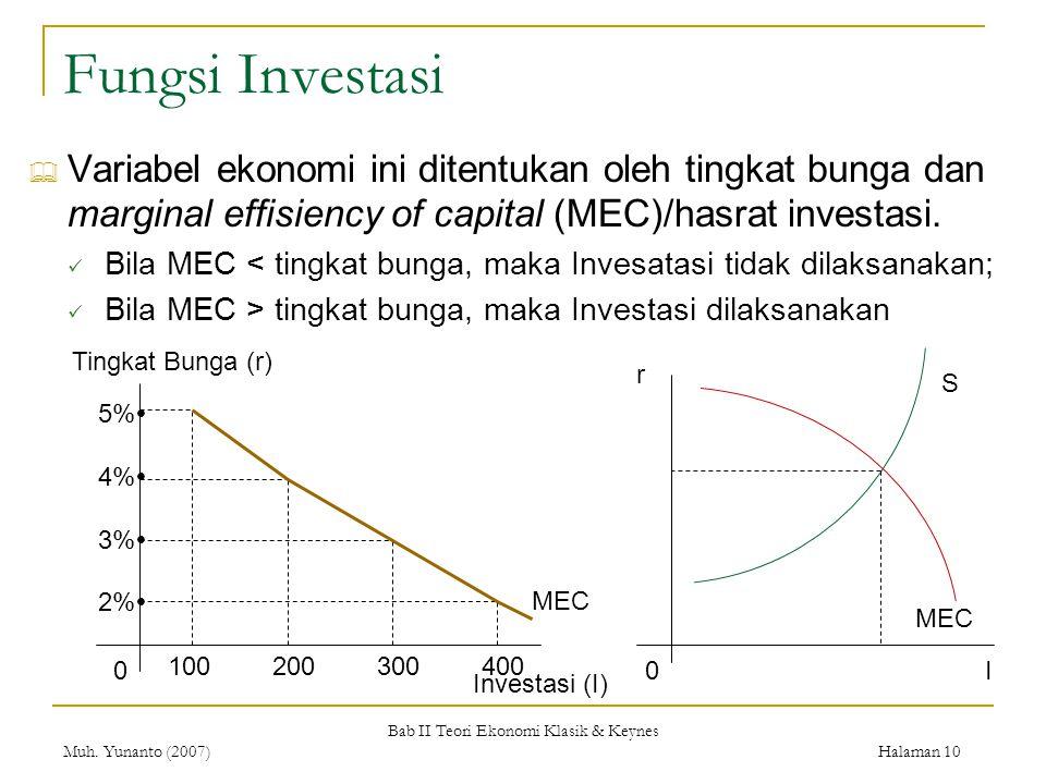 Bab II Teori Ekonomi Klasik & Keynes Muh. Yunanto (2007) Halaman 10 Fungsi Investasi  Variabel ekonomi ini ditentukan oleh tingkat bunga dan marginal