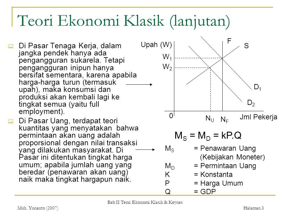 Bab II Teori Ekonomi Klasik & Keynes Muh. Yunanto (2007) Halaman 3 Teori Ekonomi Klasik (lanjutan)  Di Pasar Tenaga Kerja, dalam jangka pendek hanya