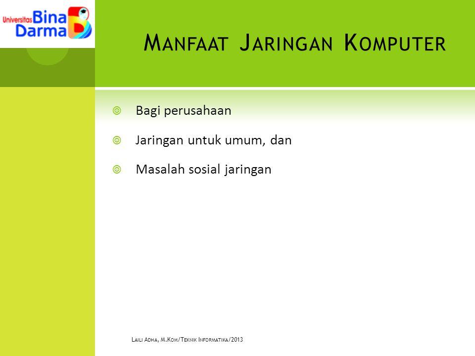 M ANFAAT J ARINGAN K OMPUTER  Bagi perusahaan  Jaringan untuk umum, dan  Masalah sosial jaringan L AILI A DHA, M.K OM /T EKNIK I NFORMATIKA /2013